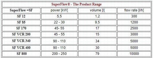 superflow表格.jpg